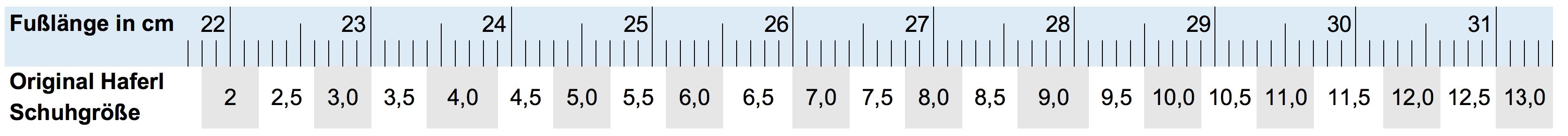 Tabelle Fußlänge